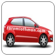 renew insurans kereta online