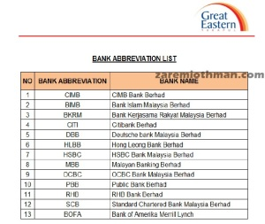 Bank Panel Great Eastern Takaful 2