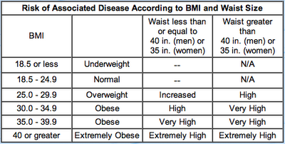 calculate-bmi
