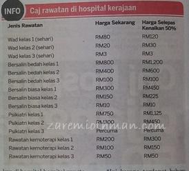 Caj Hospital Kerajaan